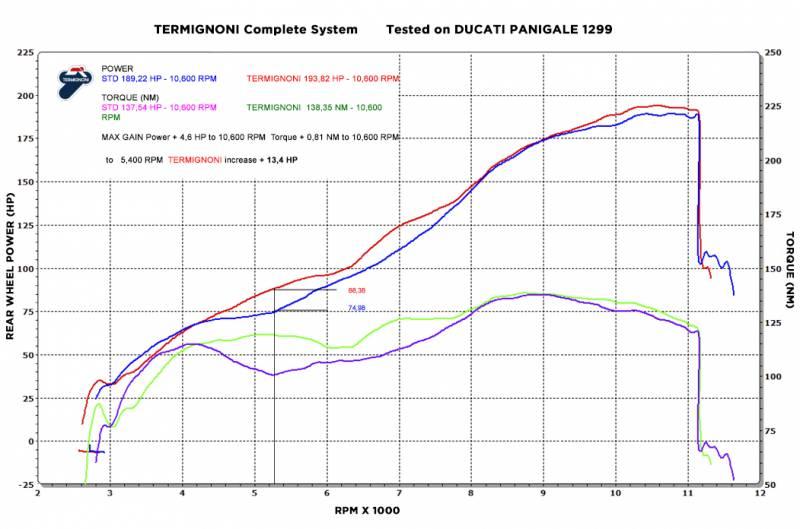 https://www desmo-racing com/en/nokat-kit-exhaust-system-evolution